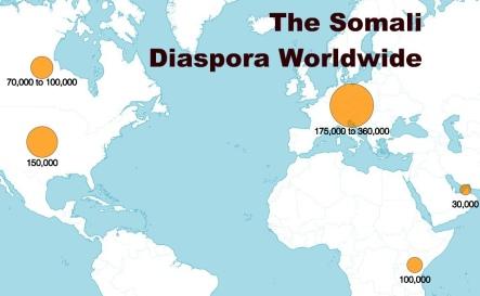 خارطة صوماليي الشتات